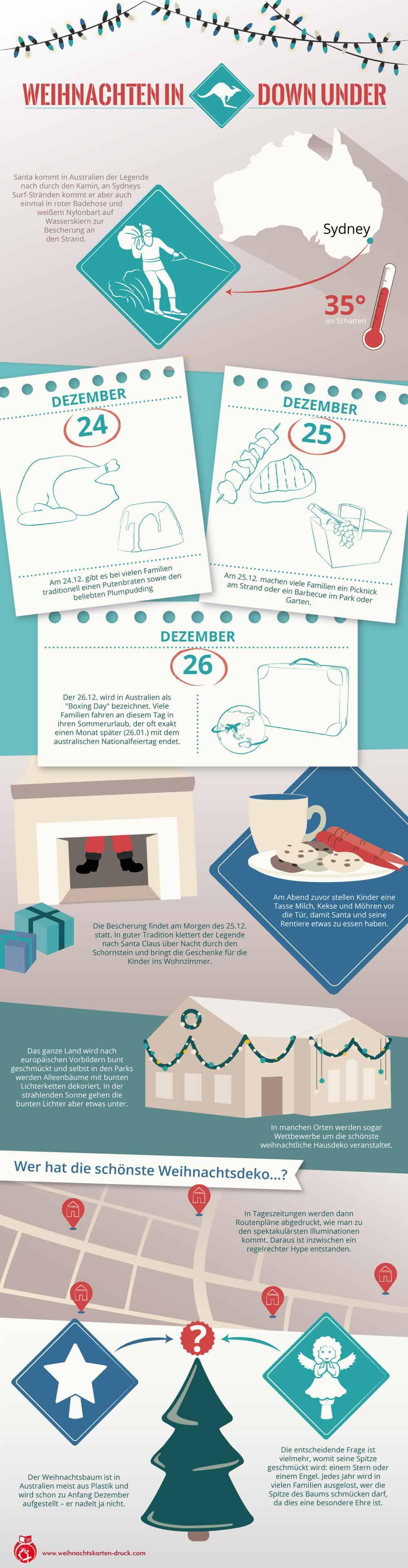 weihnachten in australien weihnachtskarten. Black Bedroom Furniture Sets. Home Design Ideas